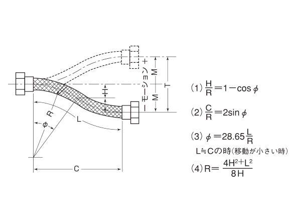 「移動量の概略計算」サムネイル